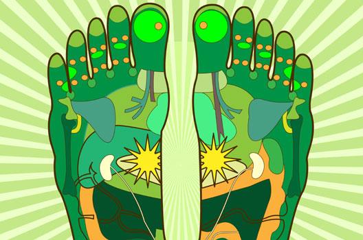mapa de pontos reflexos nos pés
